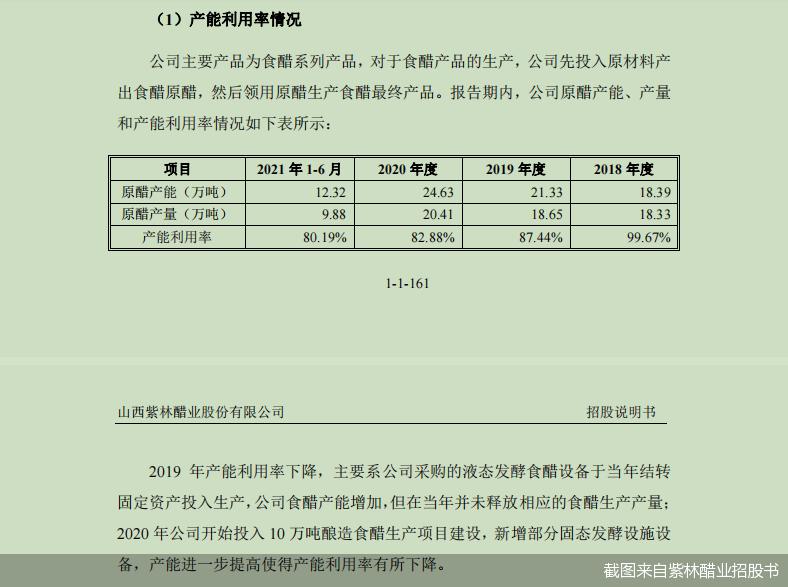 紫林醋业再度IPO,报告期内业绩出现下滑的情形