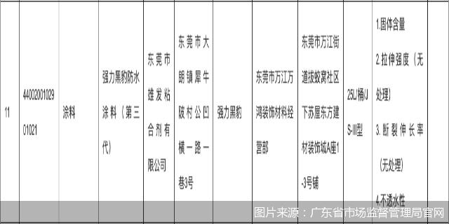 图片来源:广东省市场监督管理局官网