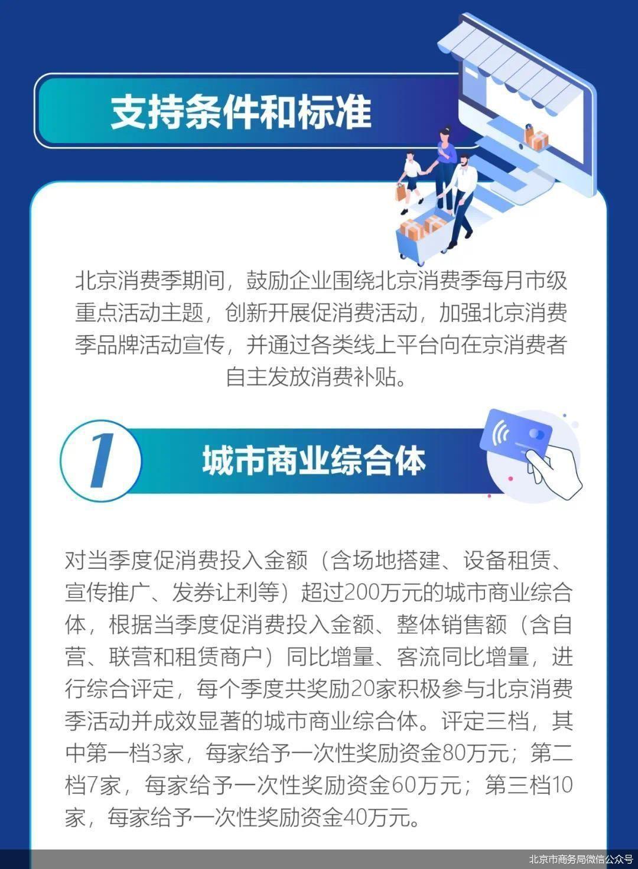 北京鼓励企业积极参与消费季活动,成效显著的将给予资金支持