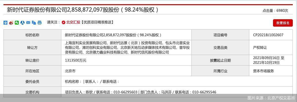 图片来源:北京产权交易所