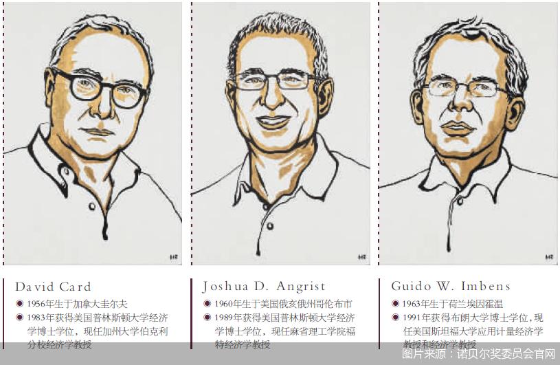 图片来源:诺贝尔奖委员会官网
