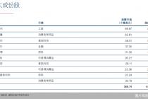 一键布局宁德时代、贵州茅台的机会来了!首批4只MSCI中国A50互联互通ETF获批最快本周发行