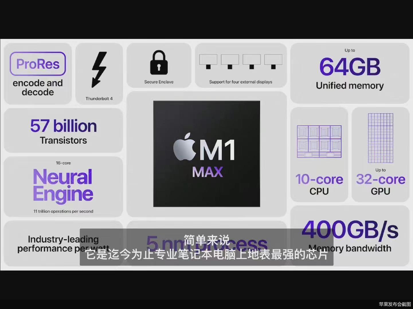 """苹果自研M1系列芯片""""炸场"""" 苹果公司股价上涨1.18%"""