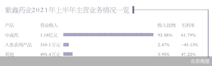 紫鑫药业签订表决权委托协议 国药兆祥成控股股东